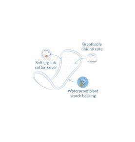 Protegeslip anatómico curvo Bio, Natracare (30 Uni)  de NATRACARE